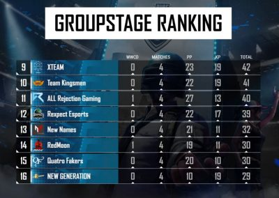 PMCO 2 day1
