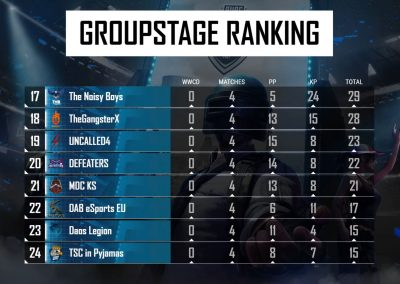 PMCO 3 day1