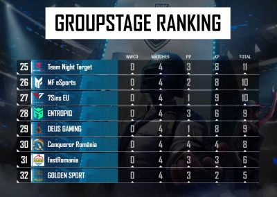 PMCO 4 day1